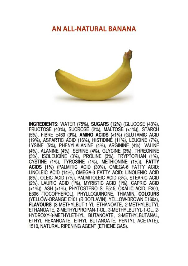 PICTURE THIS! Ingredients of all-natural foods…